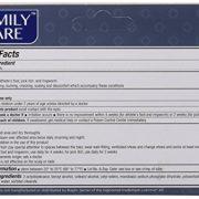 2 Pk. Family Care Clotrimazole Anti-Fungal Cream, 1% USP
